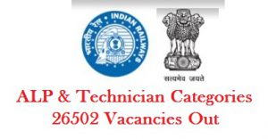 RRB Recruitment 2020-21| ALP, Technician 26502 Vacancies, rrb alp 2018, loco pilot 2018, 26502 RRB Jobs